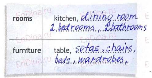Spotlight 5. Workbook - Module 3. 3d Writing (about my dream house), ответ 3